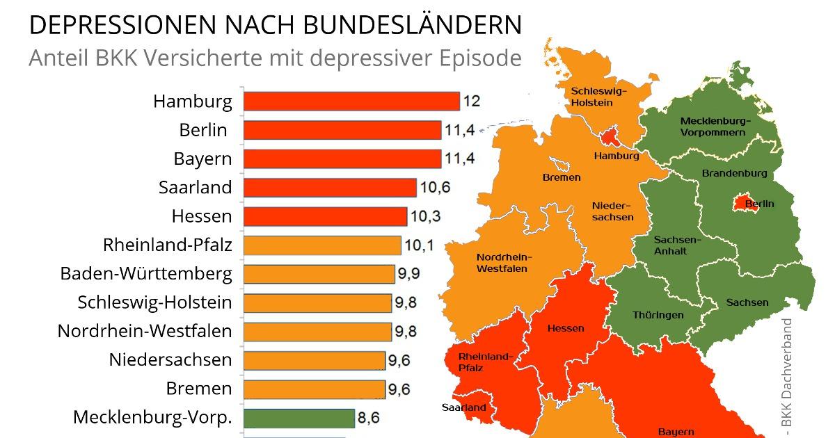 Depressionen Schaubild regionaler Unterschiede