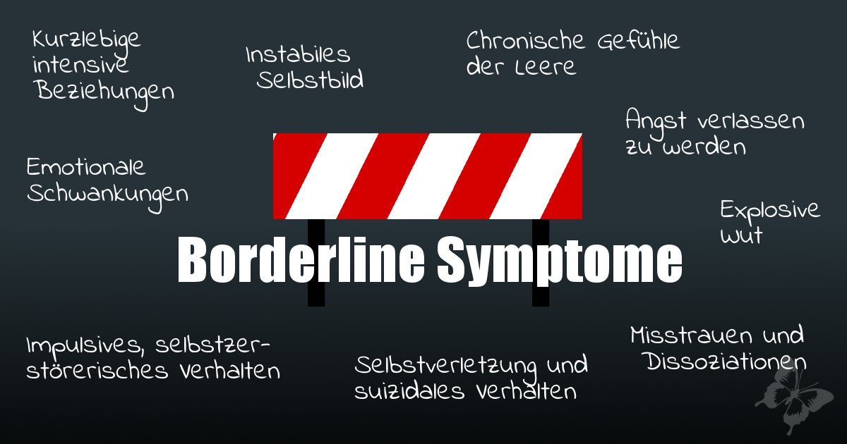 Schaubild Symptome Borderline mit Abgrenzung